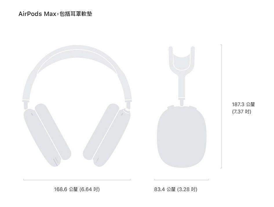 【快速出貨】Apple 原廠 Airpods Max 無線耳罩式藍牙耳機 MGYJ3TA/A 銀